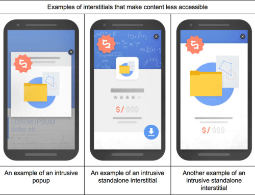 Google Set to Roll Out Mobile 'Popups' Penalty