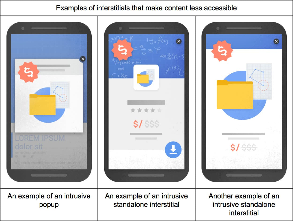 Google Mobile Popups Penalty